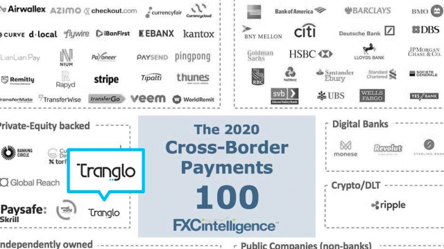 The Top 100 Cross-Border Payment Companies